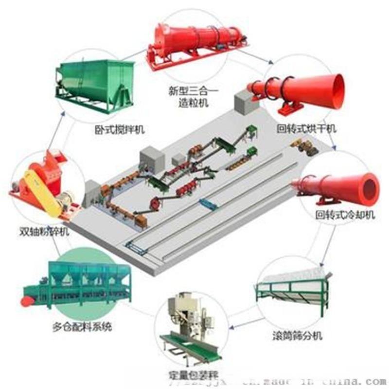 小型有机肥简单生产线 牲畜粪便加工造粒设备 秸秆畜禽粪便做有机肥