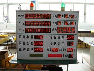 LED银行排队叫号显示屏