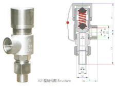 供应上海制发A21H弹簧微启式外螺纹安全阀