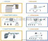 壓力在線監測系統,氣體低壓監測系統,衆爲自動化人機界面監控記錄系統