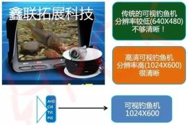 TVI显示屏驱动板 TVI液晶屏驱动板方案开发设计