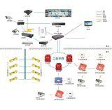 煤矿视频监控系统价格