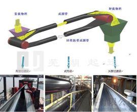 上海管状皮带机 输送粮食多用途