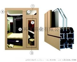 廣東兴发直供节能隔热鋁合金门窗|家用|工程|写字楼