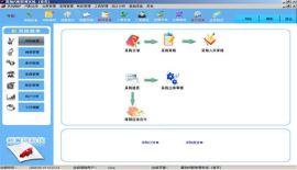 汽配管理软件