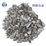 钼块、AlMo铝钼合金、熔炼添加铝钼合金
