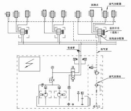 林肯开式齿油气轮喷射润滑系统,林肯电动润滑泵总代理