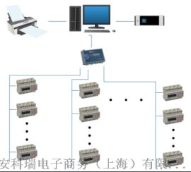 武漢新力琥珀園項目遠程預付費電能管理系統