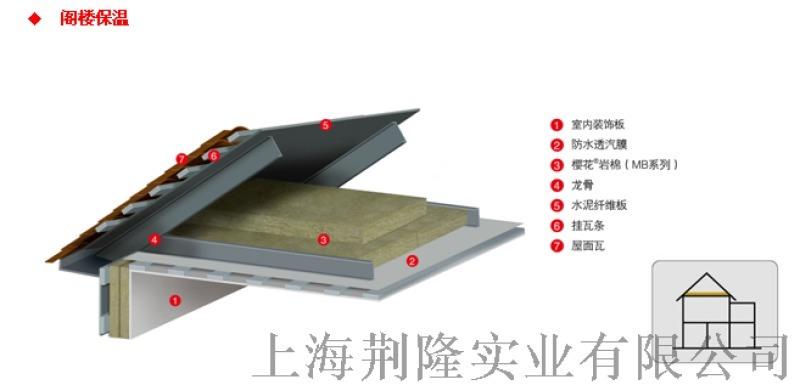 上海櫻花ABM牌岩棉板 上海新型建材