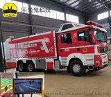 消防車倒車雷達、消防車可視雷達、可視預 系統