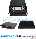 19英寸機櫃型光纖分線盒/熔纖盒/終端盒