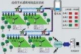 智慧節水灌溉自動監測控制系統