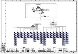 汕頭人力資源市場電力監控系統的應用