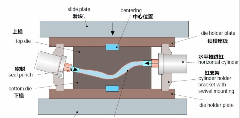 异形曲面工件产品水胀成型_复杂工艺柱胀型液压机
