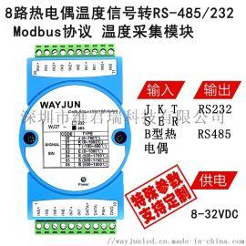B型热转RS485 温度采集模块