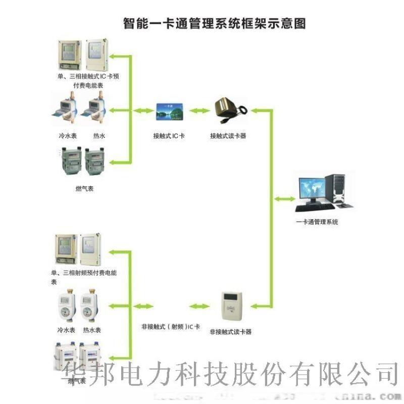 DTSY866三相電子式預付費電能表(水電一卡通)