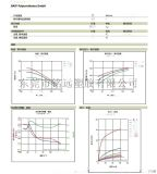 国产TPU烟台万华WHT-1164IC