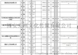 全国发电厂名单通讯录联系方式