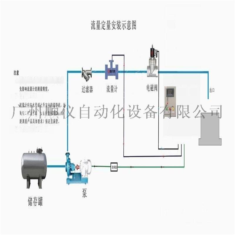 洗涤剂定量灌装系统  给水定量配料计量系统