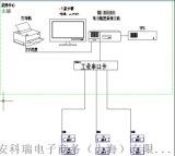 金地天府一期電力監控系統的設計及應用