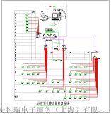 远程预付费电能管理系统-云冷1号