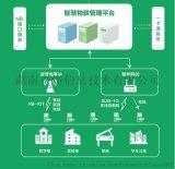 青熠 物联网平台 联网智能锁平台