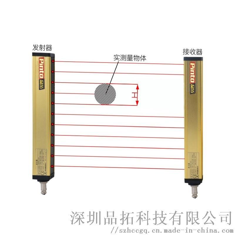 红外线检测光栅 光栅检测传感器 红外检测光栅选型