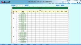日照尚城置业有限公司电力监控系统