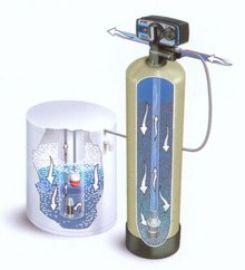 水处理设备,工业用去离子水系统