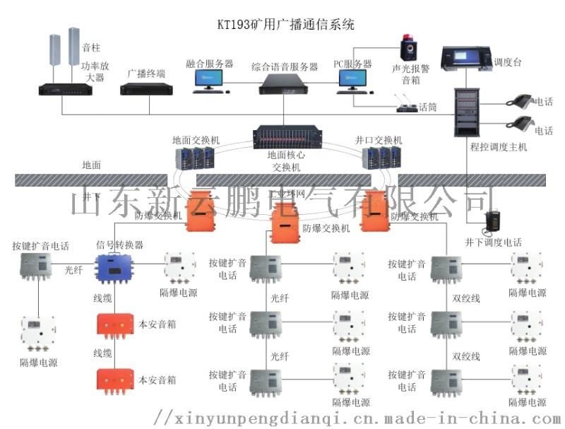 矿山井下应急广播数字系统一套报价多少?