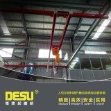 250KGKBK雙樑懸掛起重機 手動KBK輕軌吊