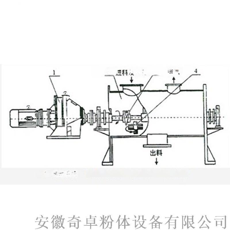 奇卓粉体设备-值得您的信赖 制作活性炭混合机
