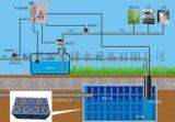 目前国内雨水收集利用模块的现状