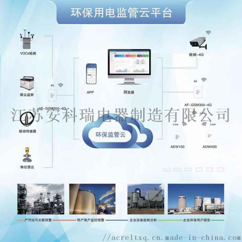 四川自贡电力大数据监测环保