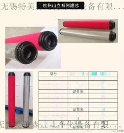山立精密滤芯SLAF-0.5HC,-0.5HT滤芯