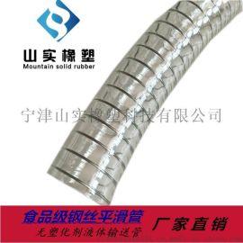 食品级pu钢丝管无塑化剂食用油输送管酒类输送管