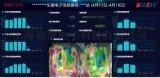 車展電子看板管理系統客流量統計 熱力圖分析