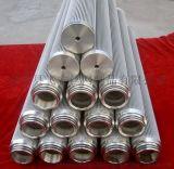 不锈钢滤芯烧结网滤芯厂家