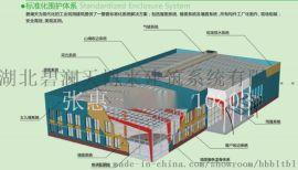 碧澜天钢构建筑标准围护系统华中厂家500元每平方