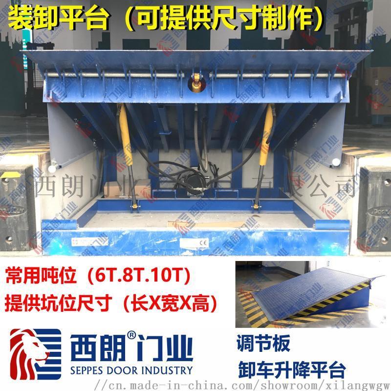 南京工業裝卸貨平臺技術說明