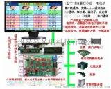 PLC电子看板,PLC工厂看板,PLC电视机电子看板,PLC工厂管理看板