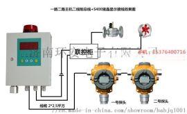 郑州二氧化碳报警器CO2泄漏超标报警提醒