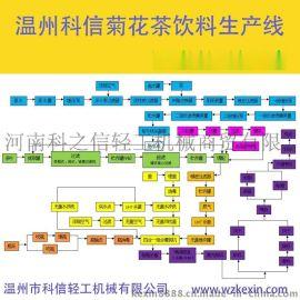 全自动菊花茶饮料生产线|菊花茶饮料灌装机|成套菊花茶饮料设备