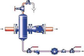 瓦特DF200蒸汽汽水分离器