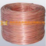 供应铜线|江西铜线|江西铜杆|电线电缆铜线