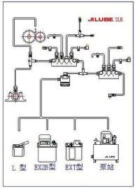 稀油集中供油自动润滑系统(o-slr)