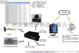 多路串口设备与8路模拟量采集存储远程传输方案