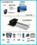 SIS安全監控聯鎖控制系統