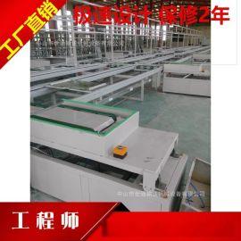 壁掛爐、採暖爐生產線 廣東江門珠海廠家