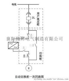 深圳高壓變頻器廠家 經濟型TH-HVF高壓變頻櫃